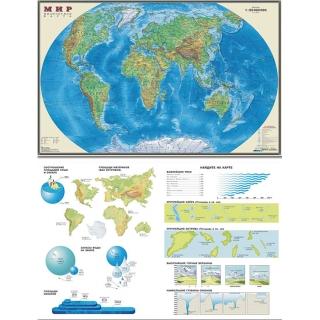 Карта. Мир. Физическая. (двусторонняя) настольная.